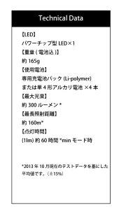 【送料無料】☆LEDLENSERレッドレンザーLEDライトH7R.2(充電式)OPT-7298【RCP】