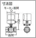 ☆KITZ/キッツ EA200-TE 11/2 (40A) AC200V 電動式ボールバルブ KELMO 青銅製 2