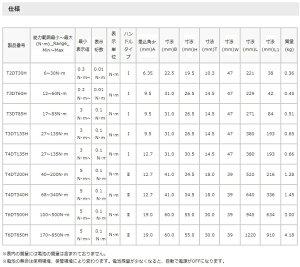 ☆【送料無料】TONE/トネラチェットデジトルクT4DT200H【RCP】