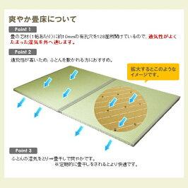 [送料無料][ベッドシングル]畳ベッドパーチェ【シングルサイズ】【爽やか畳/カラー畳表/樹脂表】【日本製】【高さ調整付き】【マットレス対応】木製ベッド/ベット