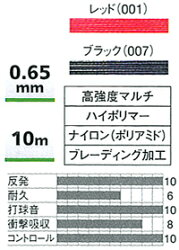 【2011秋の新色登場】YONEX(ヨネックス)【BG66ULTIMAX(BG66アルティマックス)BG66UM】バドミントンストリング