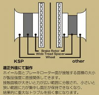 REALスペーサー外径説明図