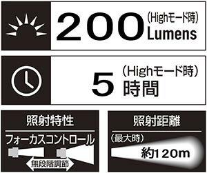 【送料無料!】ジェントス ジェントス閃335 SG-335明るさ200ルーメン。IP67等級