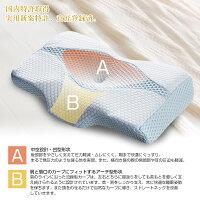 枕低反発枕
