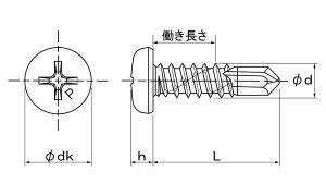 MBテクス鍋(細目)表面処理(塗装ブラック(艶有黒))材質(SUS410)規格(6X19)入数(1000)