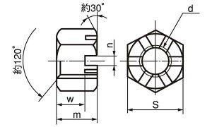 溝付N(低型(1種(細目規格(M10ホソメ1.25)入数(300)