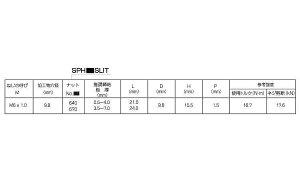 POPナットSPH(スリット鉄規格(670SLITZNC)入数(500)