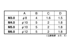 (−)ローレットビスステンレス4X10(入数250