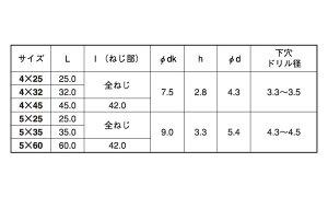 ピアスコーン(+)PANシルバー鉄5X35(入数4000