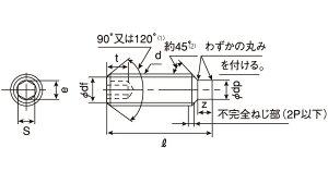 HS(棒先クロメート鉄12X12(入数500