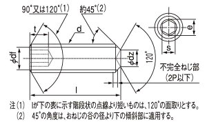 HS(クボミ先BKステンレス3X30(入数1000
