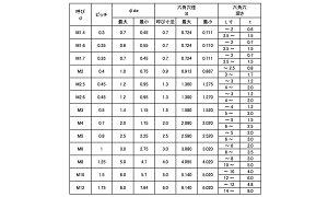 HS(アンスコ(クボミ先BKステンレス6X55(入数200