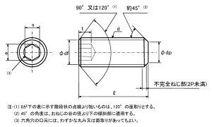 HS(平先ステンレス5X50(入数500
