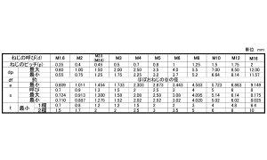 HS(平先BKステンレス4X16(入数1000