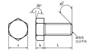 六角ボルト(全■表面処理(クローム)■材質(黄銅)■規格(4X10)■入数1000