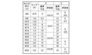六角ボルト(全ネジ(細目■表面処理(ステン)■材質(ステンレス)■規格(20X50(ホソメ)■入数30