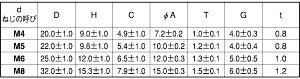 プレス蝶ボルト(OPG■表面処理(BKSUS)■材質(ステンレス)■規格(6X15)■入数250