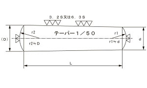 テ−パ−ピン(姫野製■表面処理(SUS)■材質(ステンレス)■規格(13X36)■入数50