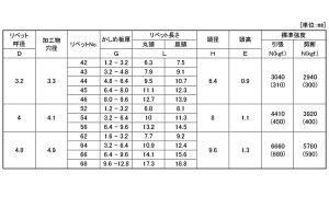 B.R.TIW(皿(STST■材質(鉄)■規格(STST-52C)■入数1000
