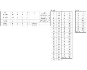 ジュラコン6角スペーサー(BSE■表面処理(ジュラコン)■材質(鉄)■規格(2625E)■入数500