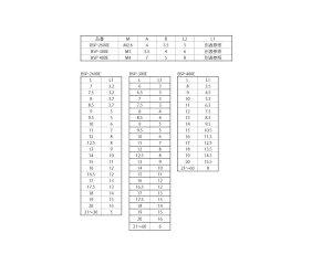 PPS六角スペーサー(BSPE■材質(鉄)■規格(310E)■入数500