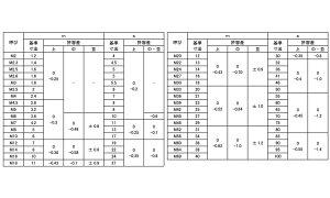 ナット(3種■表面処理(GB)■材質(ステンレス)■規格(M14)■入数200