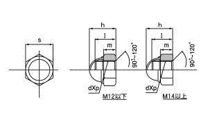 Uナット(CAP付き■表面処理(クロメート)■材質(鉄)■規格(M16)■入数125