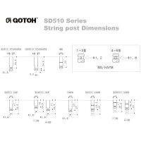 Gotoh/ゴトーSD510SeriesforStandardPostSD510(XGold/P5R)[対応ヘッド:L3+R3]《ギターペグ6個set》【送料無料】