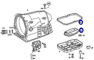 ベンツW140W220W221W215W216/MAHLE製ATオイルフィルターATパッキンセット(722.6系電子制御式5速AT用車用)