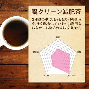 腸クリーン減肥茶
