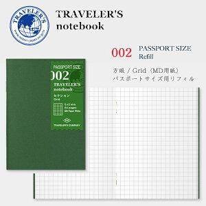 MIDORI【ミドリ】TRAVELER'Snotebookパスポートサイズ用リフィルセクション(方眼)MDペーパー