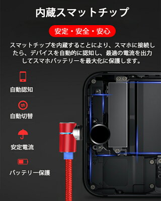 【360度マグネット接続】マグネット式iPhoneUSB充電ケーブル充電コード2本セットiPhoneマグネットケーブルL字型iPhoneXRXSMAX87plusケーブルアイフォンケーブル2.1A1m2m送料無料