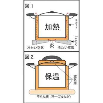 【送料無料】IH対応ECOはかせなべ23cm(EHN-23)エコ保温調理器カレー予熱で調理エコ節約経済的