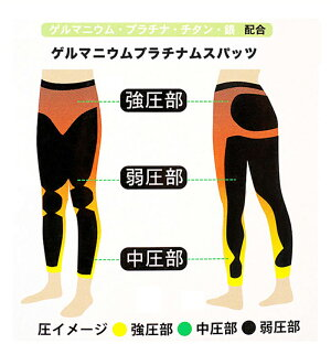 着圧スパッツ2枚セット加圧スパッツゲルマニウム美脚痩せるスパッツ加圧レギンス骨盤矯正