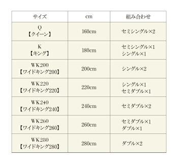 スーパーワイドキングサイズ!大型モダンフロアベッド【ALBOL】アルボル【羊毛入りデュラテクノマットレス付き】ワイドK240()