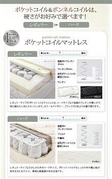 LEDライト・コンセント付きデザインベッド【Espoir】エスポワールすのこ仕様【ボンネルコイルマットレス:レギュラー付き】ダブル