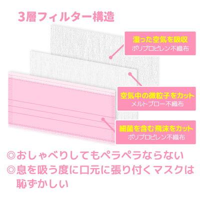 【マスク】ピンク10枚入り耳が痛くなりにくい不織布3層使い捨て大人用約17×9.5cm