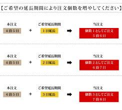 4泊5日以上の場合のレンタル期間延長料金(一日単位)