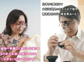 メガネ用クリップルーペCW−25Aシルバー・ピンク・ブラック