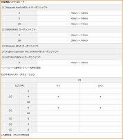 ダンロップゴルフクラブドライバー【DUNLOP】SRIXONZ765DRIVERSHAFT:MiyazakiKaulaMIZU6付属品:専用ヘッドカバー・トルクレンチ