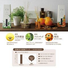 リードディフューザーアロマディフューザールームフレグランス天然精油100%国産日本産シトラスハーブ芳香剤消臭剤【木と果kitoca】【晴香堂】
