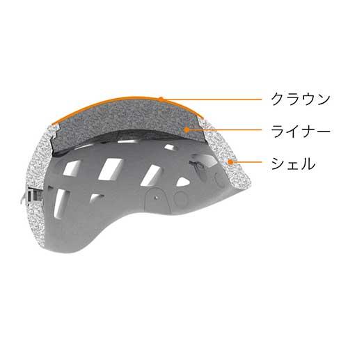 PETZL ペツル シロッコ ブラック・オレンジ A073