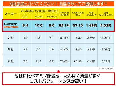 リミテストホエイプロテインULTRAVALUE【3kg(約86食分)】プレーン