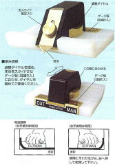 CUTMAN(カットマン)替刃(5枚入) 47-09 (コーナーカッター)(インテリア・壁紙・クロス施...