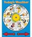 【幼児・小学生・中学生にオススメ 英語教材】ウェザー・ホイール ポスター Weather Wheelの商品画像