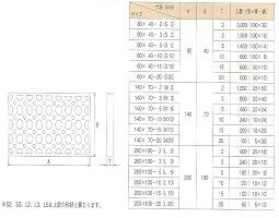 プラレベルスペーサーM3800枚結束20枚×40140×70×3mmレベルサポート