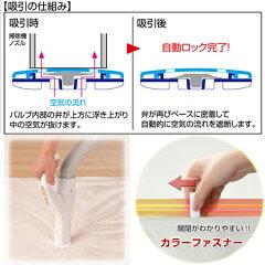 布団圧縮袋布団一組用マチ付きビッグサイズ自動ロック式