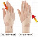 セルヴァン接骨院の先生が監修した指のサポーター左右兼用1枚日本製