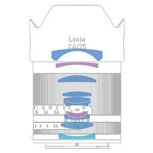 CarlZeiss(カールツァイス)Loxia25mmF2.4/EマウントフルサイズMF