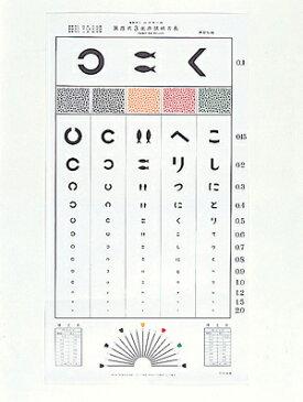 視力表 (SN-302) 山地式 3m‐5m用あります。